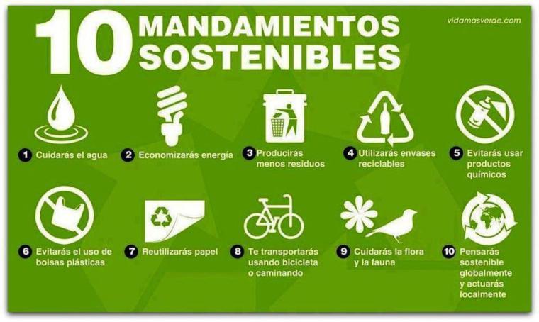 10 Mandamientos Sostenibles
