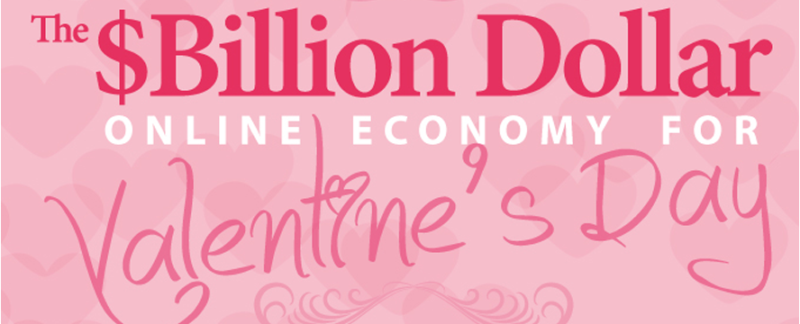 Things about Valentine's Day we bet you never knew [Infographic] | ecogreenlove