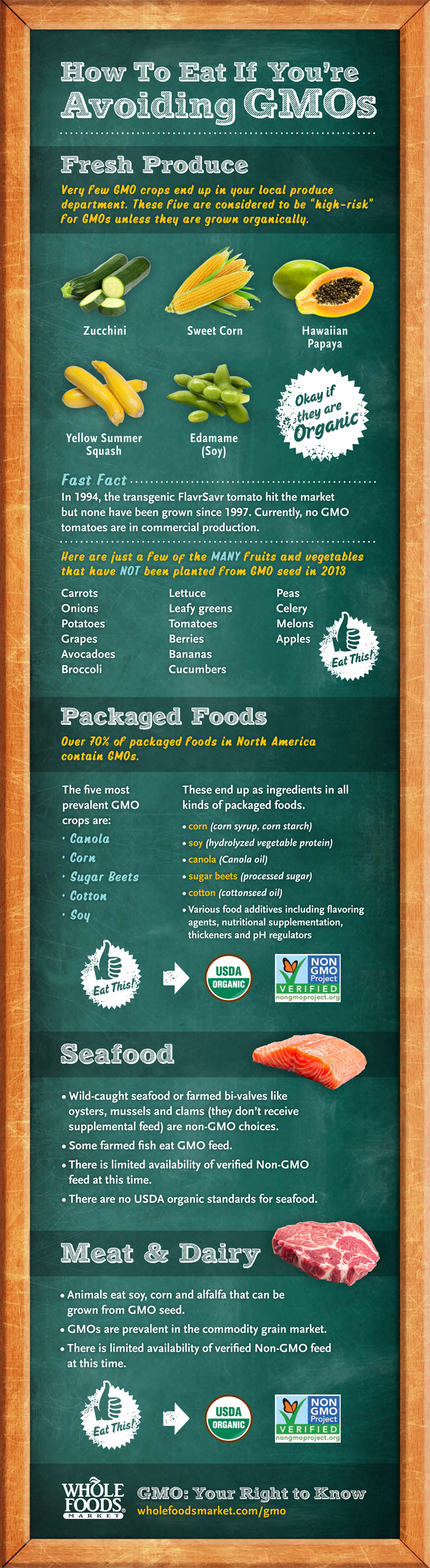 How To Eat If You're Avoiding GMOs [Infographic] | ecogreenlove