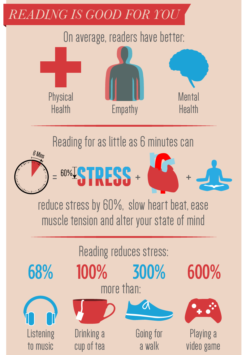 Click to see the full Infographic on National Reading Campaign