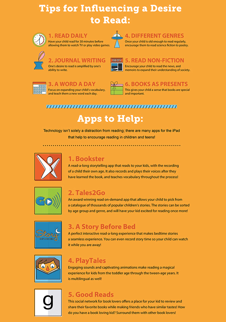Click on the Image to view the full Infographic from Chronicle Books