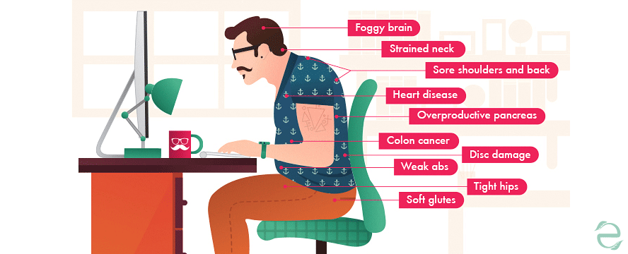 DIY: Standing Desk [Infographic] | ecogreenlove
