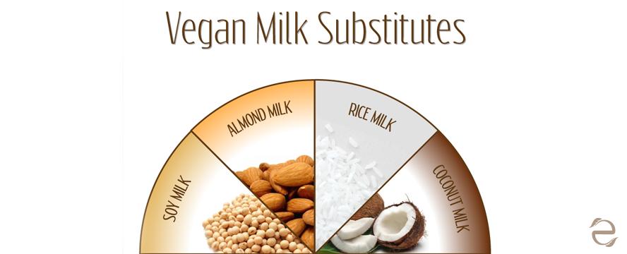 milkSubstitutions_ecogreenlove