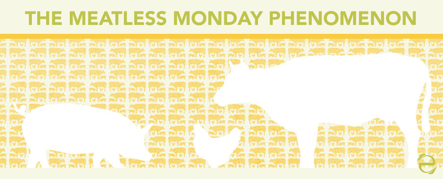 The Meatless Monday Phenomenon [Infographic] | ecogreenlove