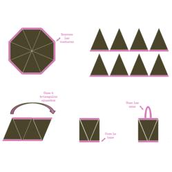 DIY: Make a bag from a broken umbrella • Reusing Umbrellas | ecogreenlove