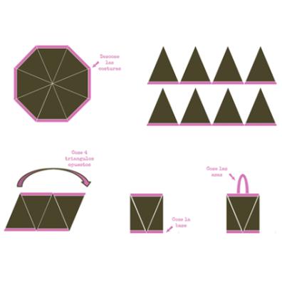 DIY: Make a bag from a broken umbrella • Reusing Umbrellas   ecogreenlove