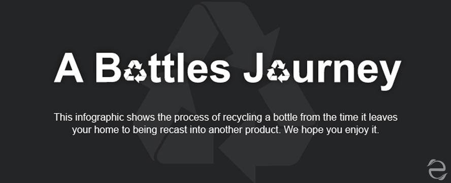A Bottle's Journey [Infographic] | ecogreenlove