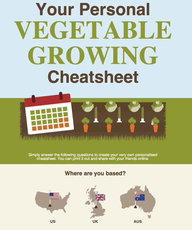 Vegetable Growing Cheatsheet [Interactive] | ecogreenlove