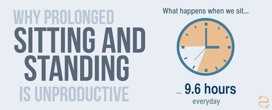 Why Prolonged Sitting and Standing Is Unproductive [Infographic]