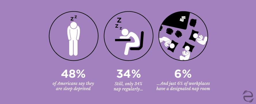 The Art of Napping: tips & stats [Infographic] | ecogreenlove