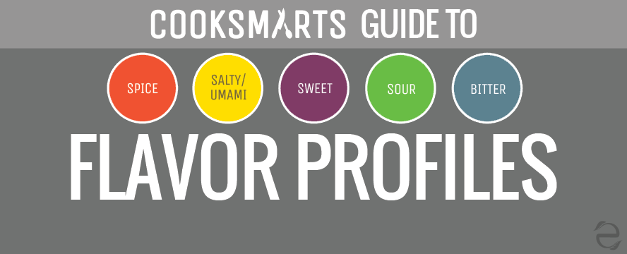 Guide to Flavor Profiles [Infographic] | ecogreenlove