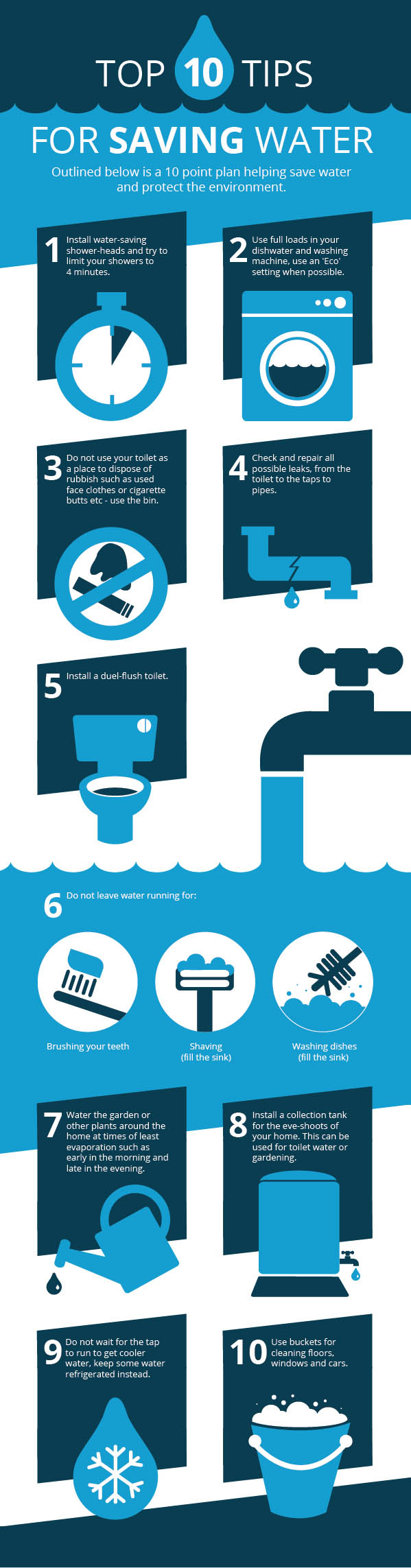 Top 10 tips for Saving Water [Infographic] | ecogreenlove