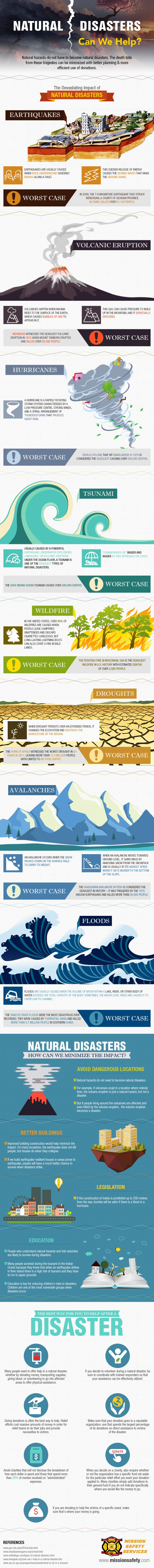Natural Disasters: How can we help [Infographic] | ecogreenlove