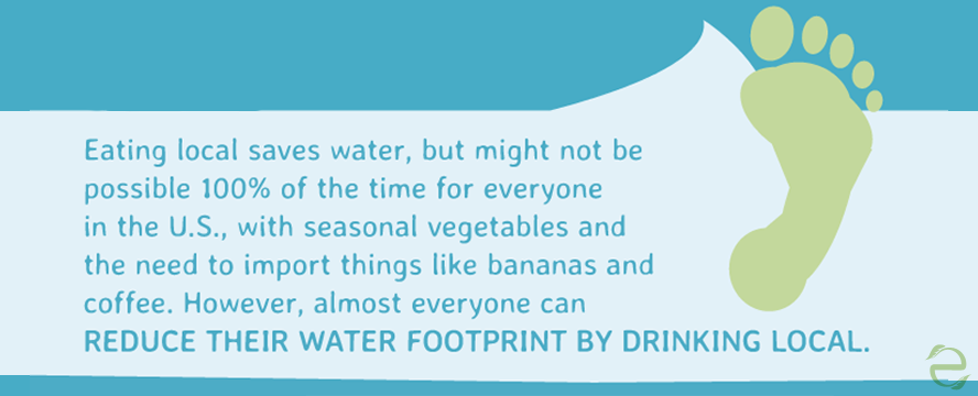 Reduce your Bottled Water Footprint [Infographic] | ecogreenlove
