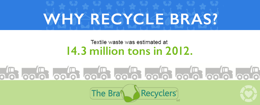 Why Recycle Bras? [Infographic] | ecogreenlove