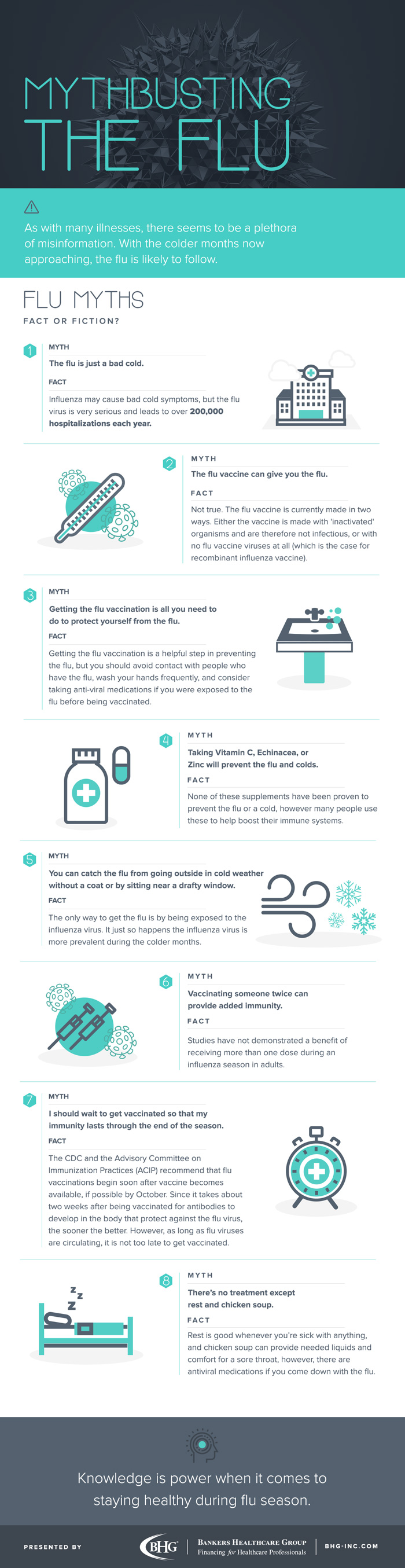 Cold and Flu popular Myths [Infographic] | ecogreenlove