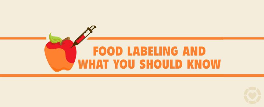 Food Labeling [Infographic] | ecogreenlove