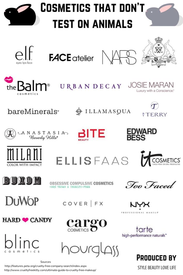 Cruelty Free Make-Up Brands [Chart]   ecogreenlove
