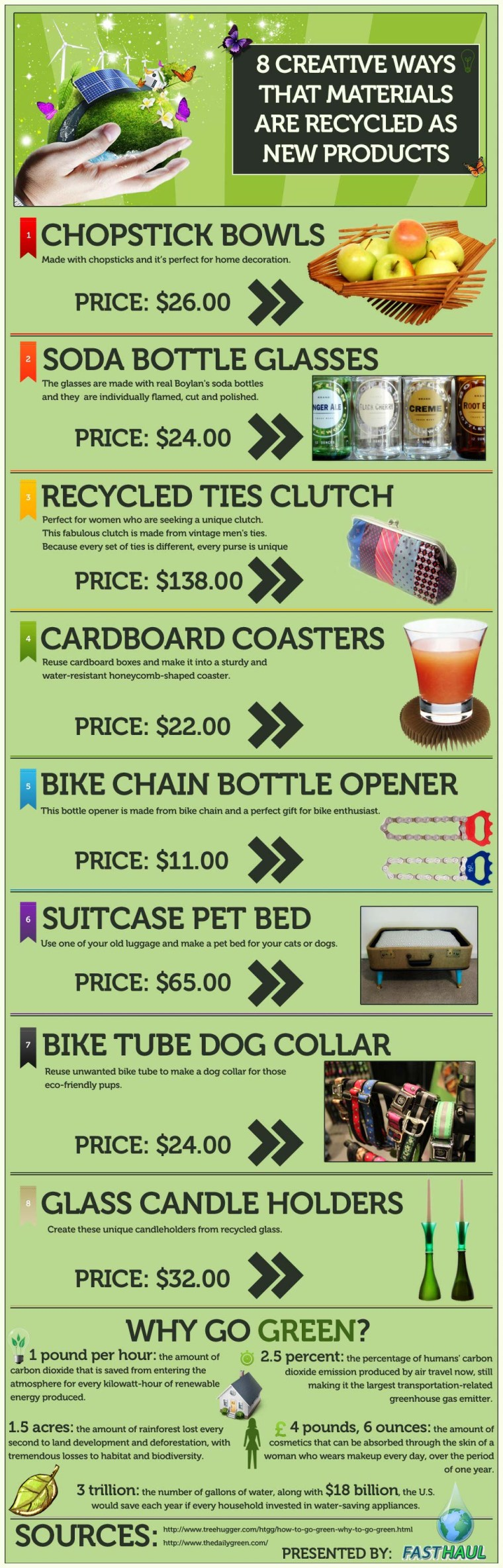 Creative ways Materials are Upcycled [Infographic] | ecogreenlove