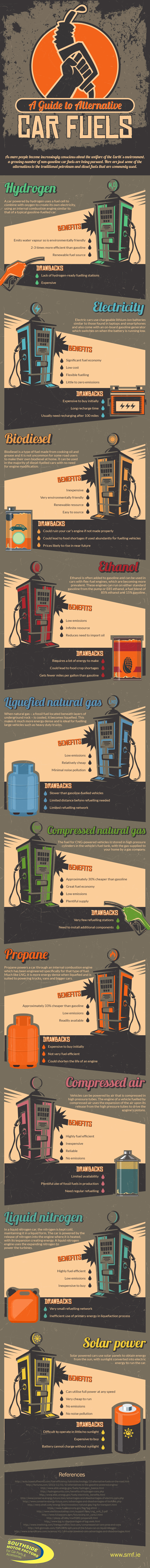 A Guide to Alternative Car Fuels [Infographic] | ecogreenlove