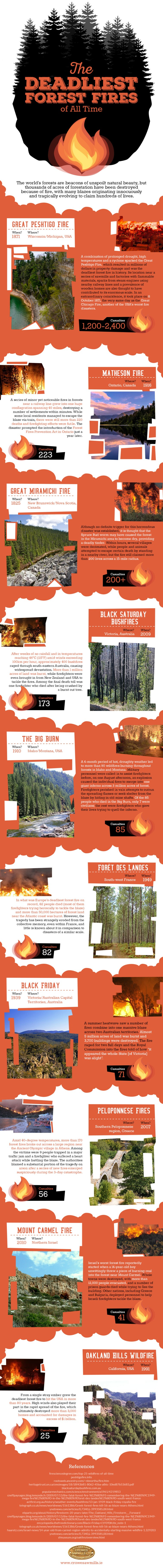 The Deadliest Forest Fires of All Time [Infographic] | ecogreenlove