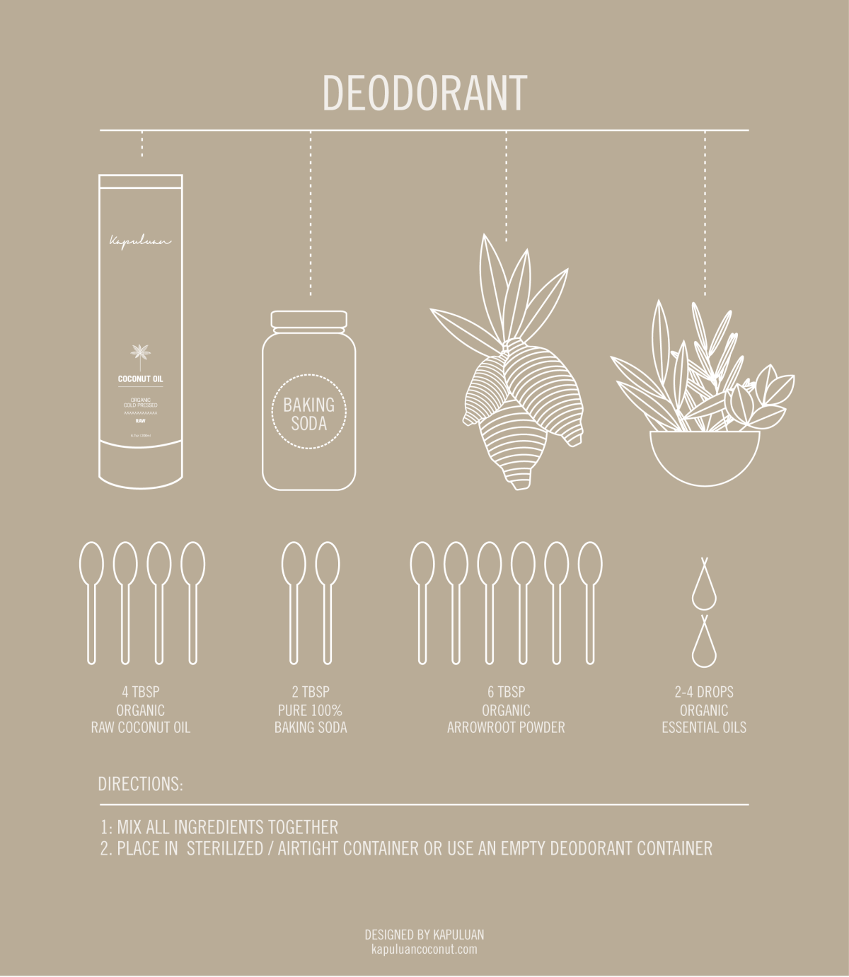 DIY Natural Deodorant | ecogreenlove