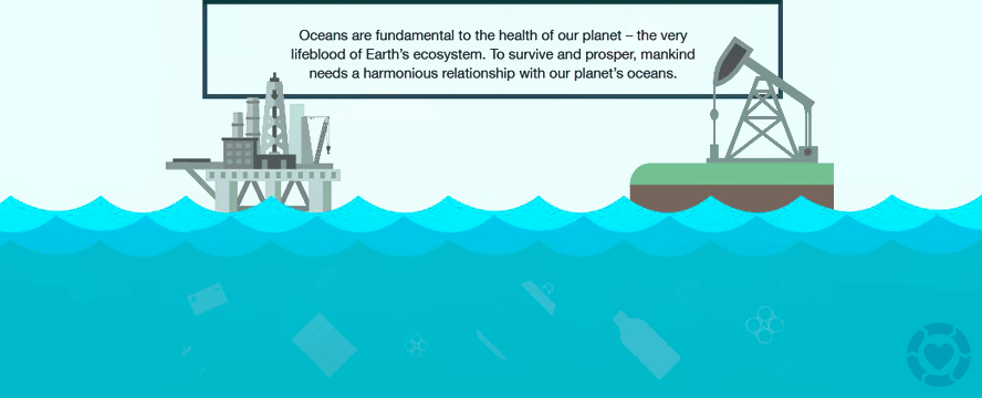 How Ocean Pollution affects humans [Infographic] | ecogreenlove