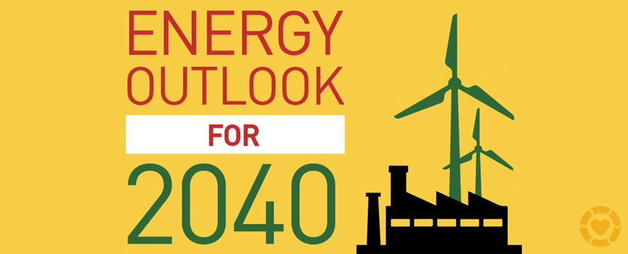 Energy Outlook For 2040 [Infographic] | ecogreenlove