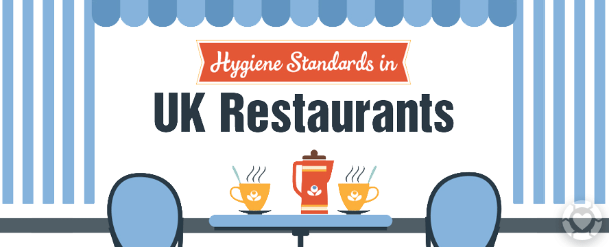 Hygiene Standards in UK Restaurants [Infographic] | ecogreenlove