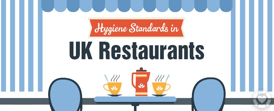 Hygiene Standards in UK Restaurants [Infographic] | ecogreenlove