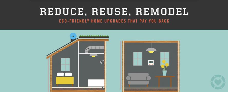 Home Improvements: Reduce, Reuse, Remodel [Infographic] | ecogreenlove