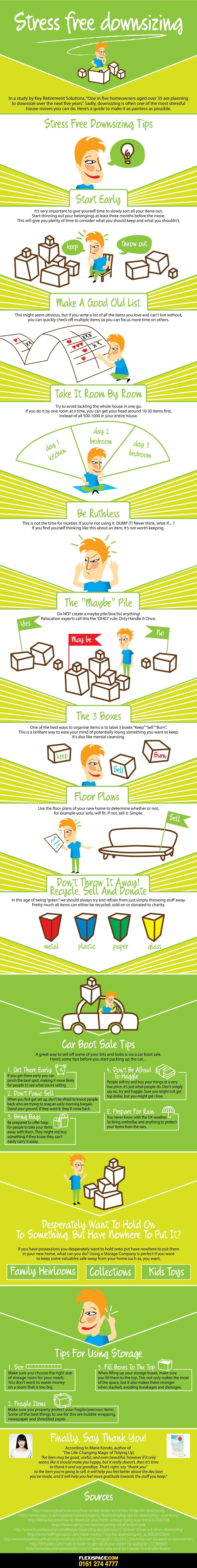 Mindful Decluttering [Infographic] | ecogreenlove