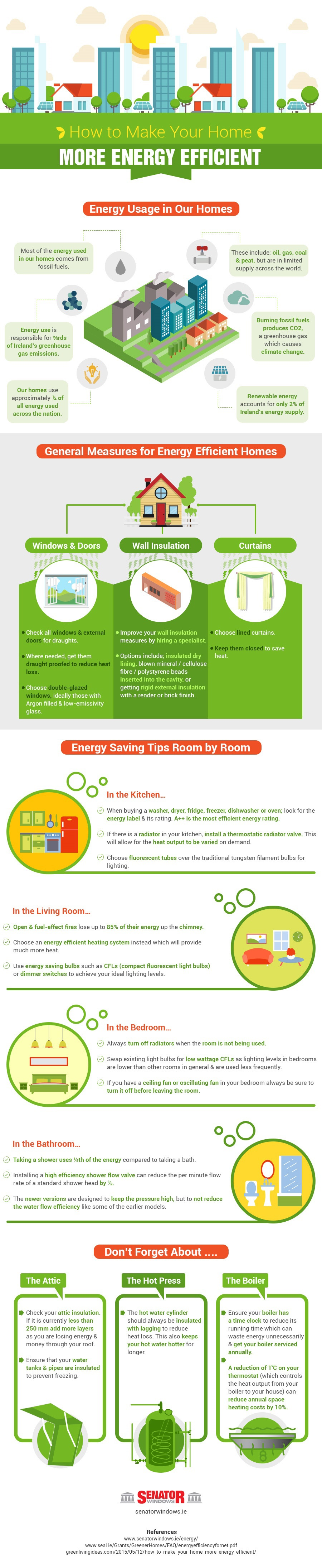 Make Your Home More Energy Efficient [Infographic]   ecogreenlove