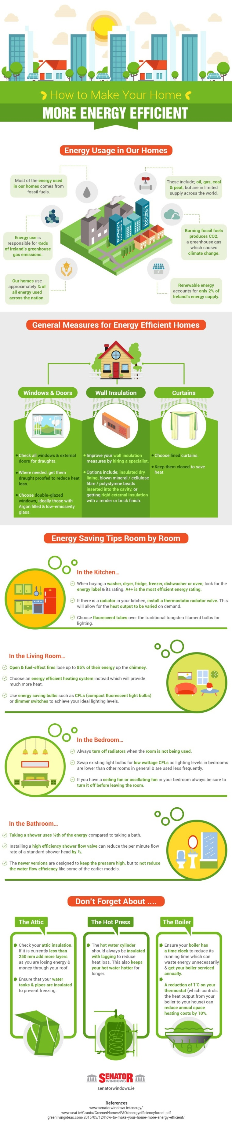 Make Your Home More Energy Efficient [Infographic] | ecogreenlove