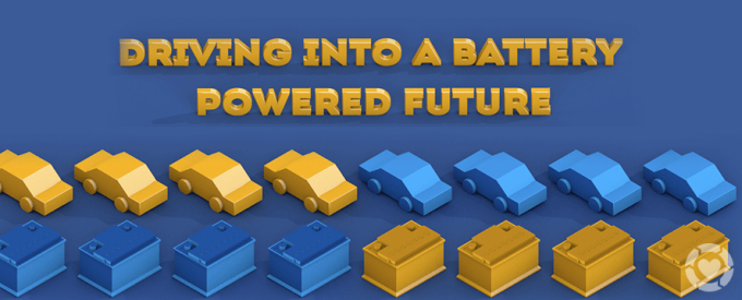 Battery Powered Future Cars [Infographic] | ecogreenlove
