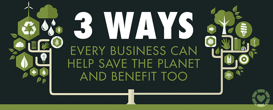 Benefits of Going Green in your Business [Infographic] | ecogreenlove