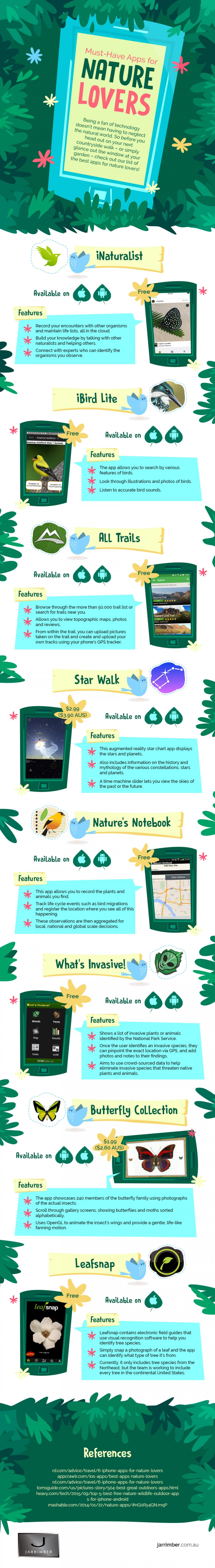 Must-Have Apps for Nature Lovers [Infographic]   ecogreenlove