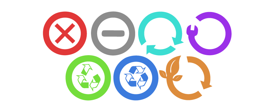 Make less trash [Guide] | ecogreenlove