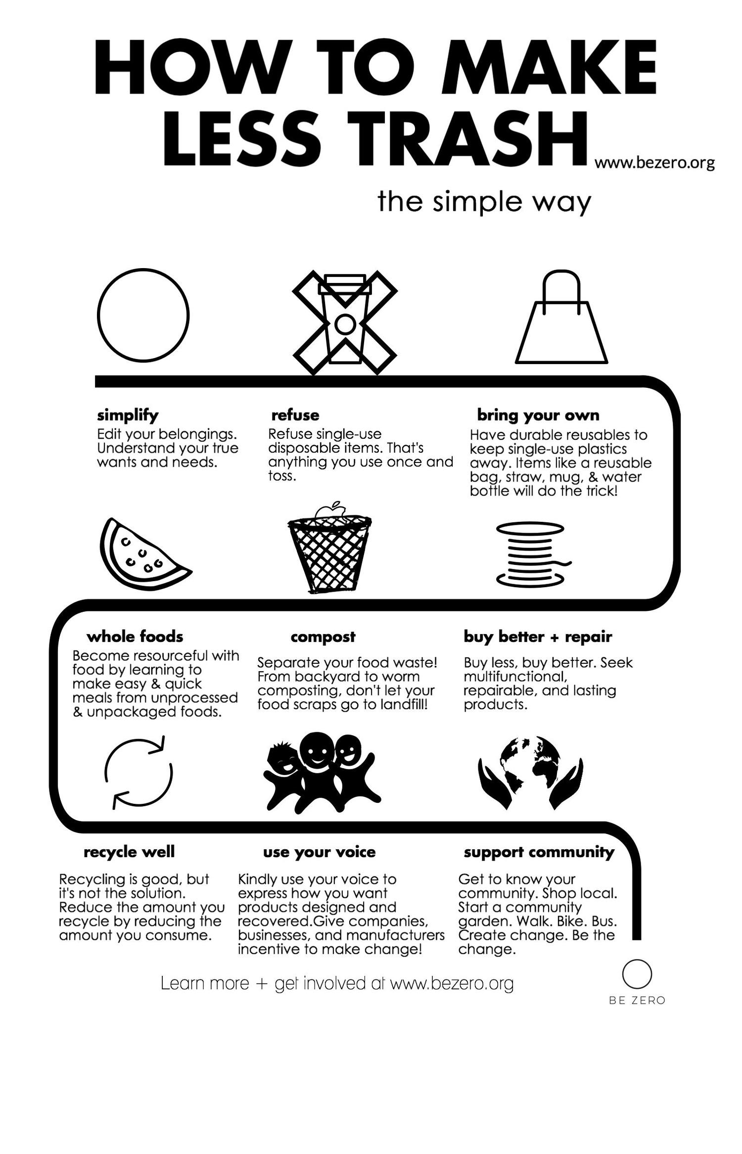 Make less trash [Guide] | ecogreenlove