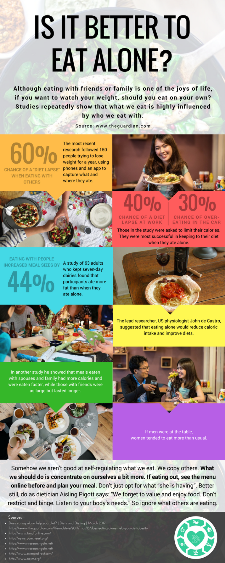 Is it Better to Eat Alone? [Infographic] | ecogreenlove