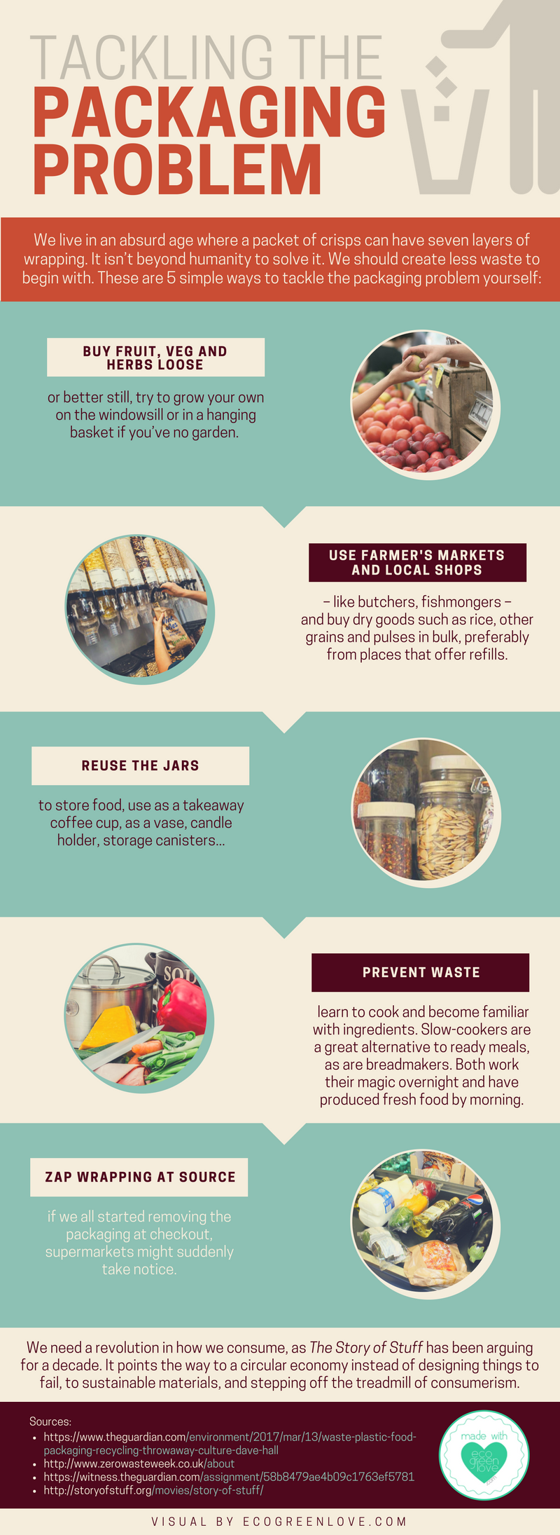 Tackling the Packaging Problem [Infographic] | ecogreenlove