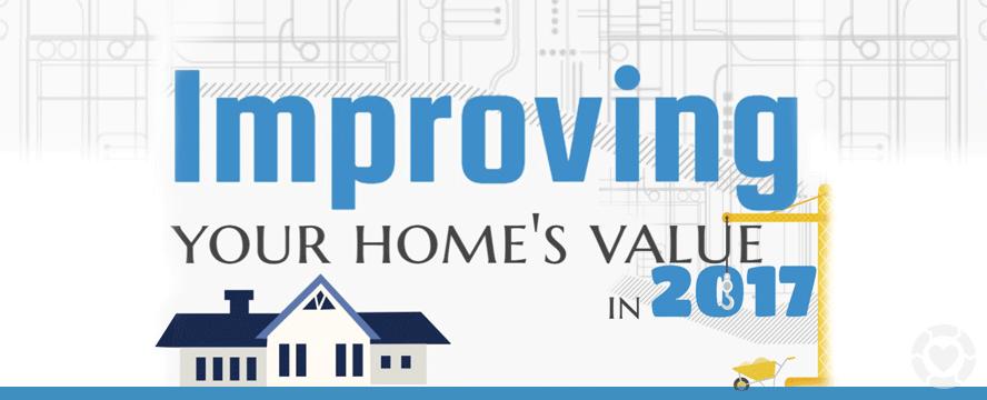 Home Value 2017 [Infographic] | ecogreenlove