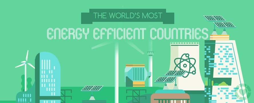 The World's Most Energy Efficient Countries [Infographic] | ecogreenlove