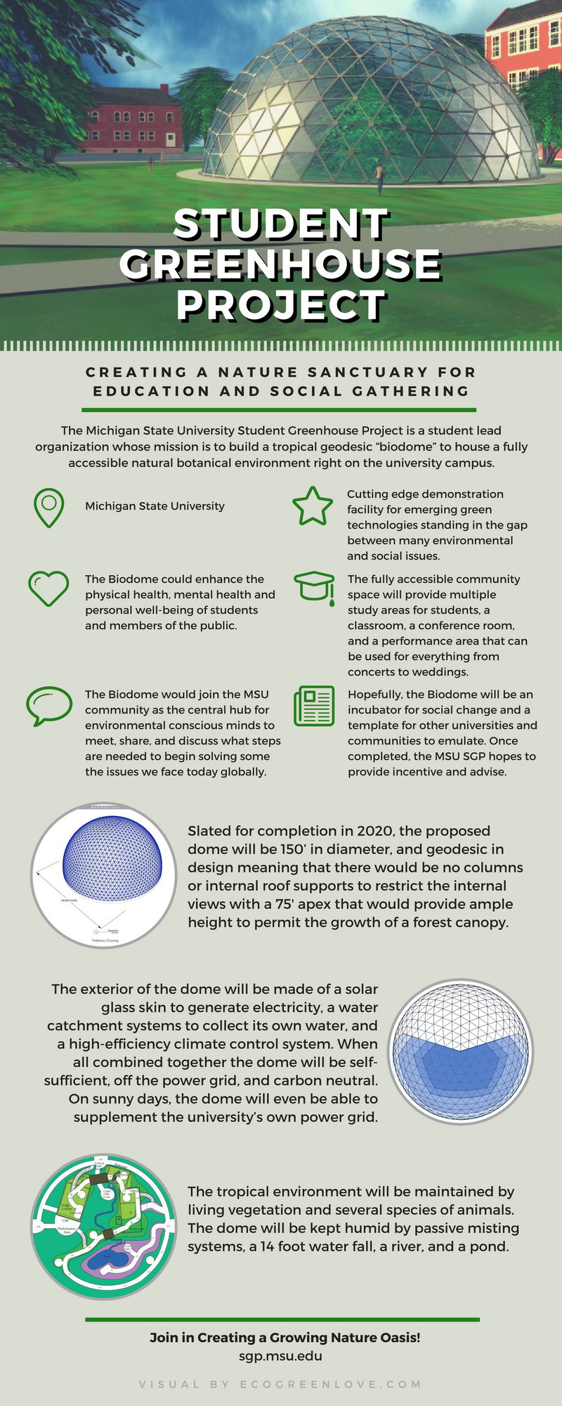 MSU Student Greenhouse Project [Infographic] – ecogreenlove