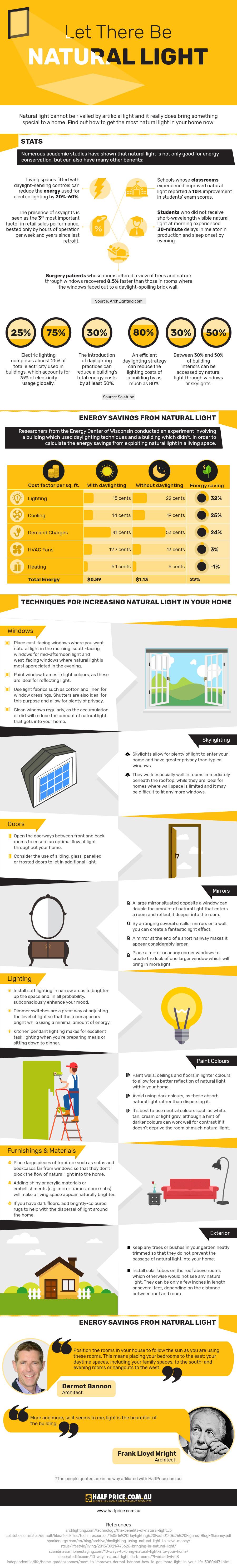 Natural Light Benefits [Infographic]   ecogreenlove