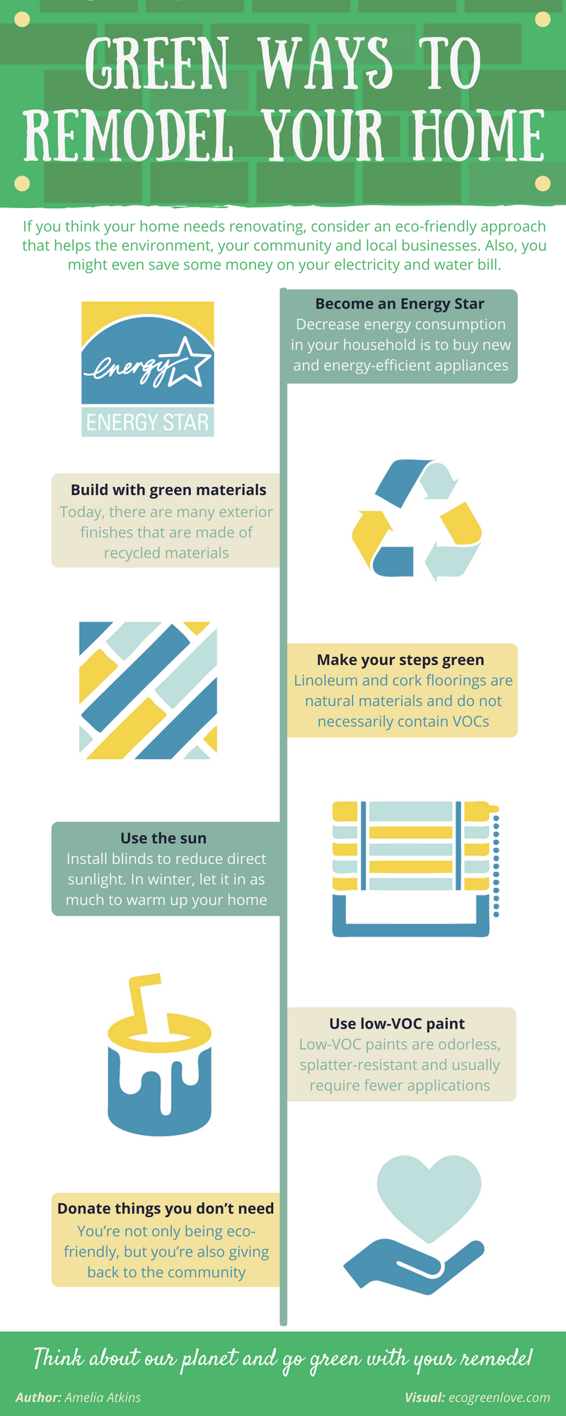 Green Ways to Remodel Your Home [Infographic]   ecogreenlove