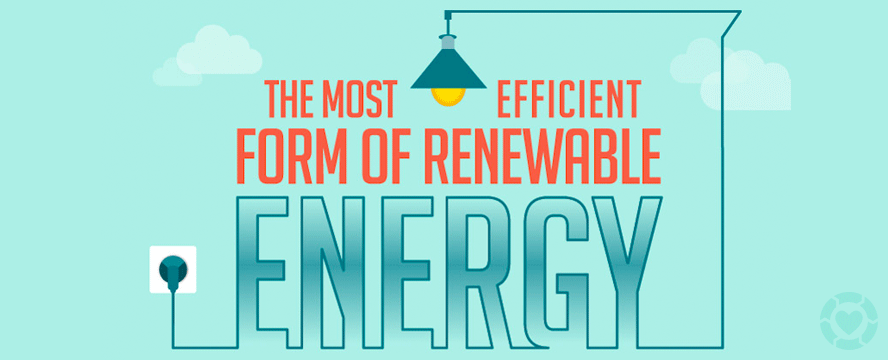 How Efficient are the Renewable Energy Resources? [Infographic] | ecogreenlove