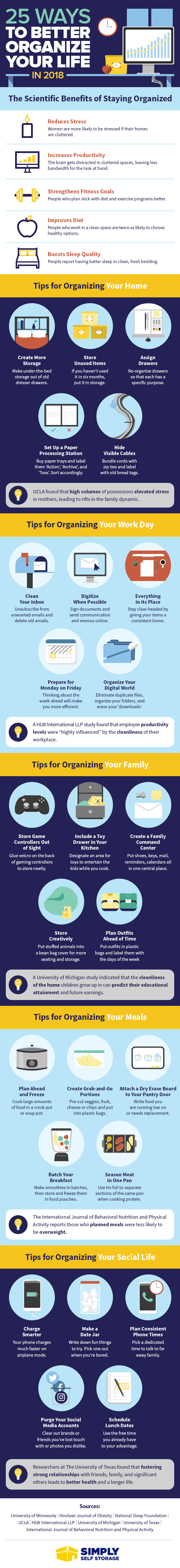 25 Ways to Organize your Life [Infographic] | ecogreenlove