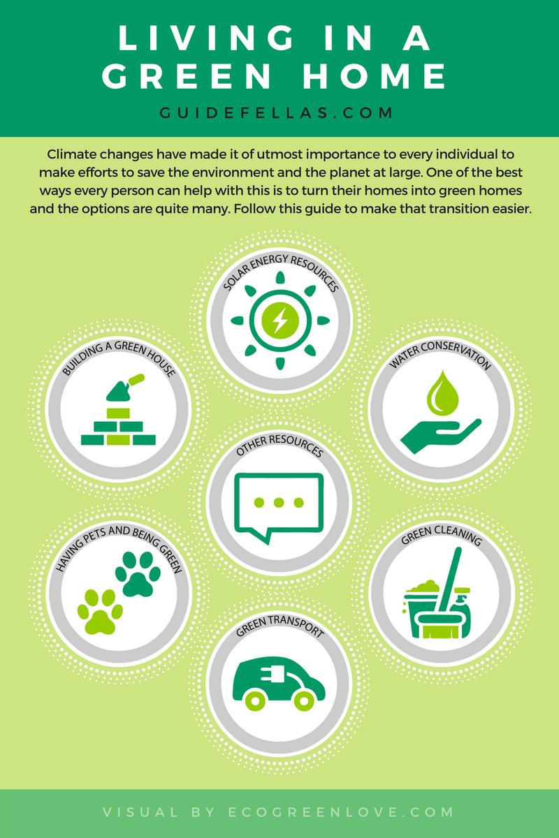 Green Living [Resources]   ecogreenlove