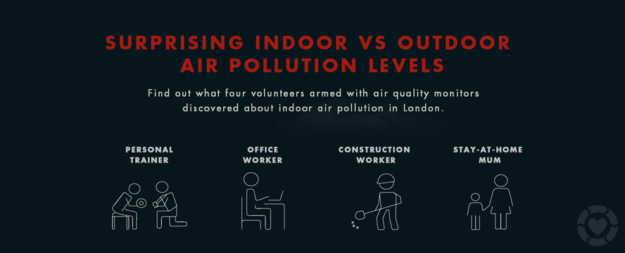 Alarming Indoor CO2 Levels [Infographic] | ecogreenlove